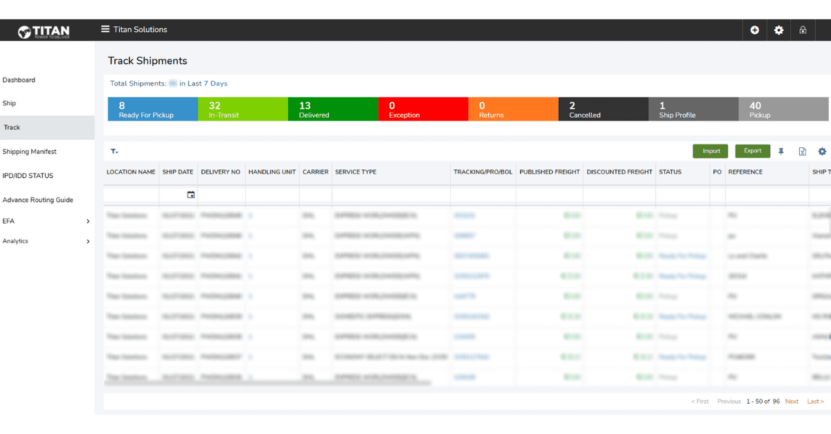Tracking Shipment Data